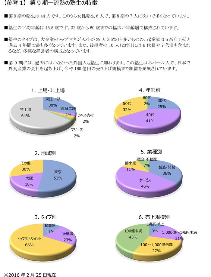「第9期一流塾」News Release -6
